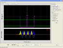 Screenshot of the simulation Διπλά Πηγάδια και Ομοιοπολικοί Δεσμοί