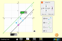 Screenshot of the simulation 描繪所有直線_Graphing Lines