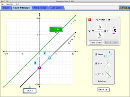 Screenshot of the simulation Graphing Lines